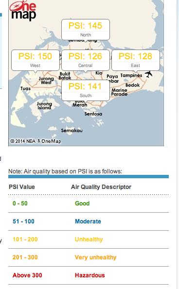 PSI level ( les valeurs indiquées datent d'aujourd'hui 28/09)